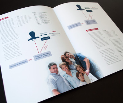 brochure private insurer spread